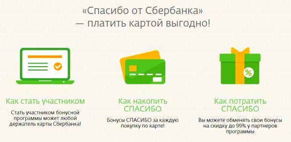 информация о системе бонусов