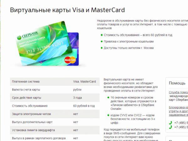 условия оформления электронной карты от сбербанка