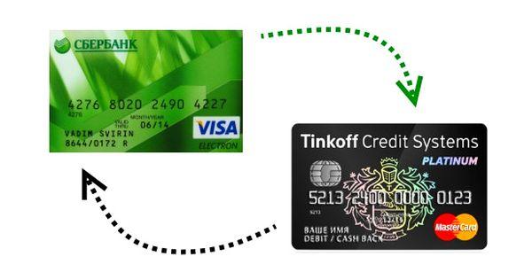 Как оплатить Тинькофф карту или кредит через Сбербанк?