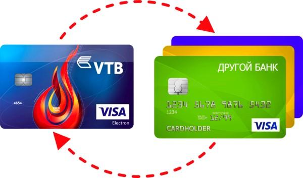 4 способа перевести деньги с ВТБ на карточку Сбербанка