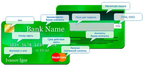 Изображение - Как узнать номер своей карты rekvizity-karty