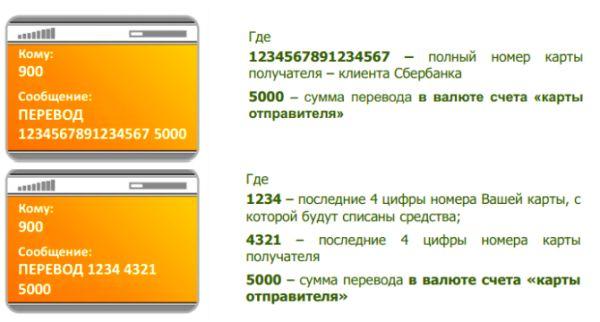 СМС-коды для переводов